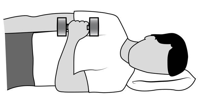 Иллюстрация внутреннего вращения плеча (укрепление)